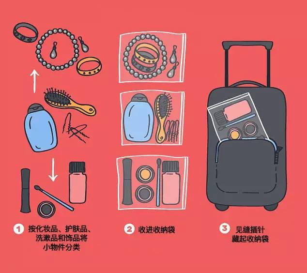 还在用老办法打包行李?教你一些时髦又高效的新招 | 妙技