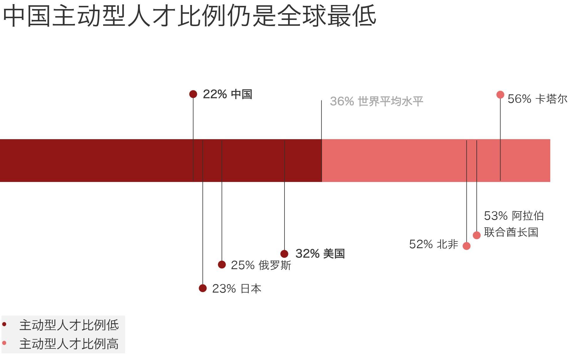 领英揭秘:8个真相告诉你中国职场人有多闷骚,你中枪了吗?