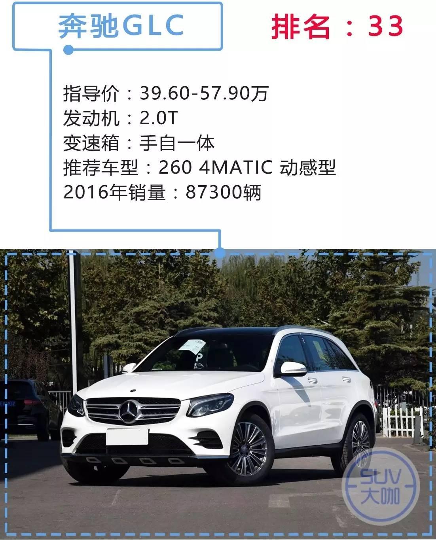中国100款热销SUV及价格,多图建议收藏(下)