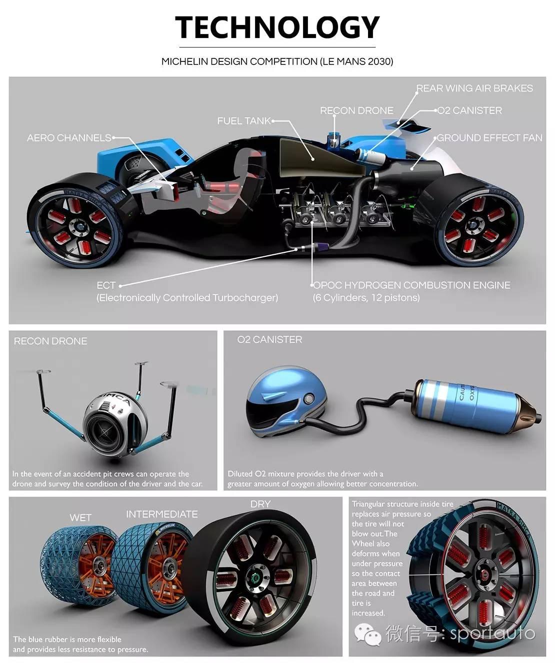 这里有对未来勒芒战车最疯狂的设计!