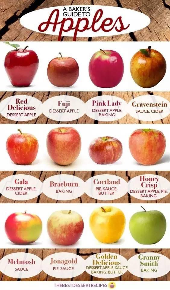 吃了二十多年红富士,才发现还有这么多种苹果没吃过