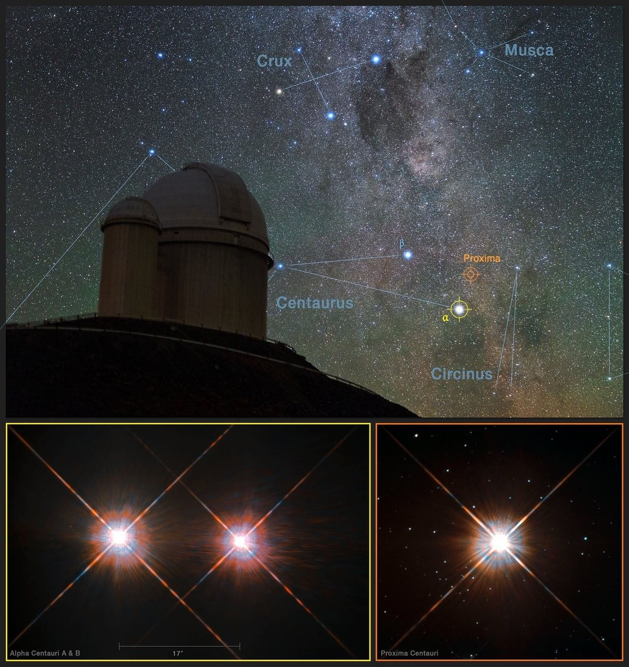茫茫宇宙,如见比邻:发现4光年外的类地行星!