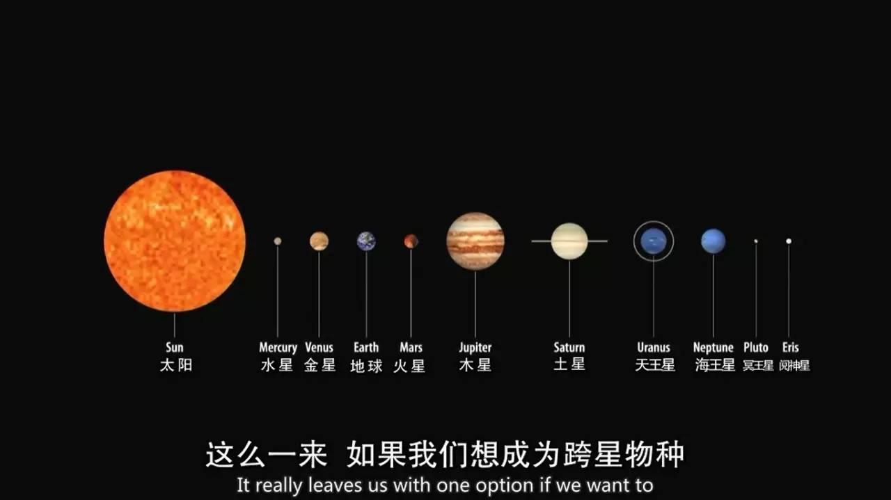 马斯克的愿景:让人类成为多星球物种