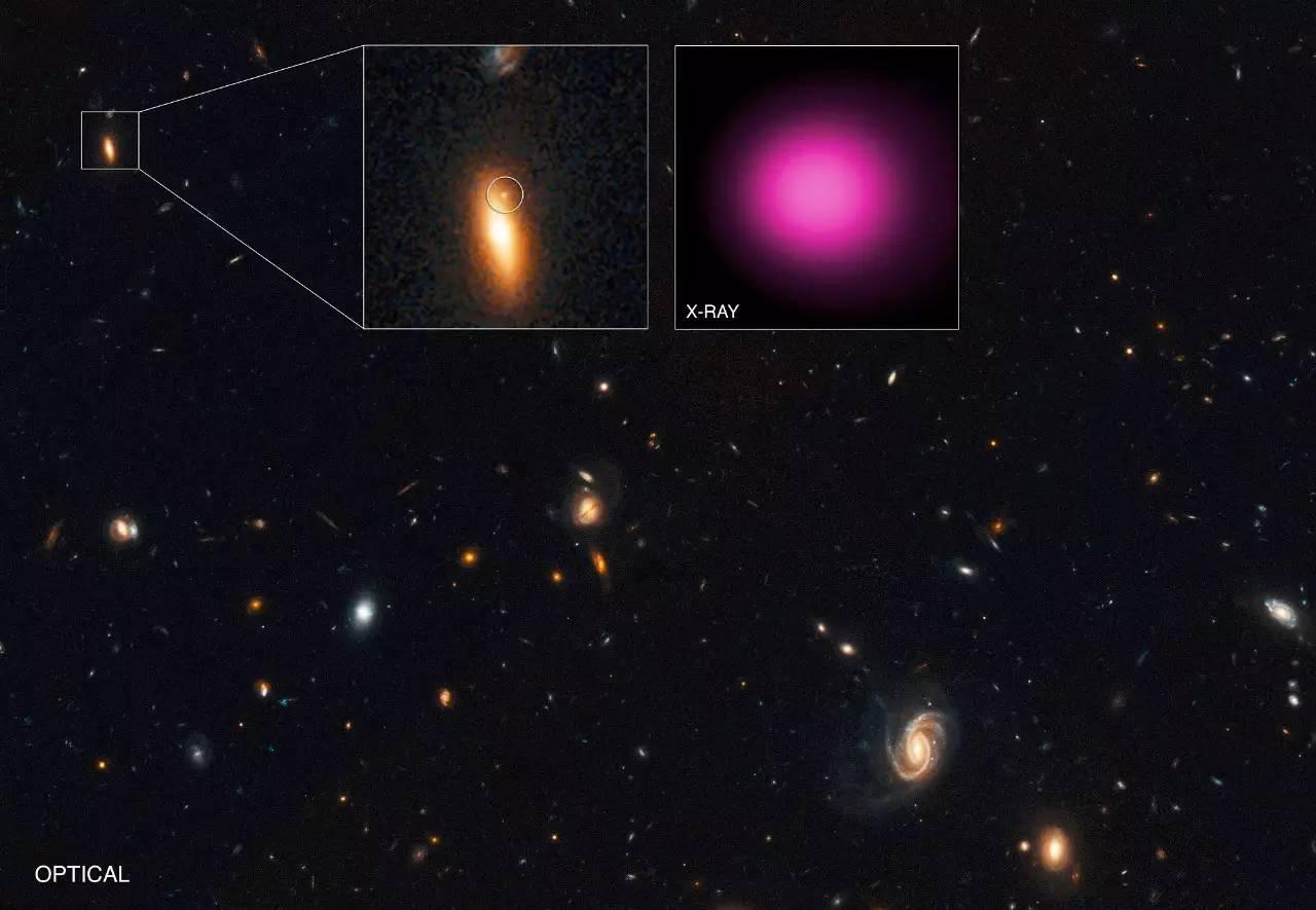 X射线望远镜发现流浪黑洞的证据