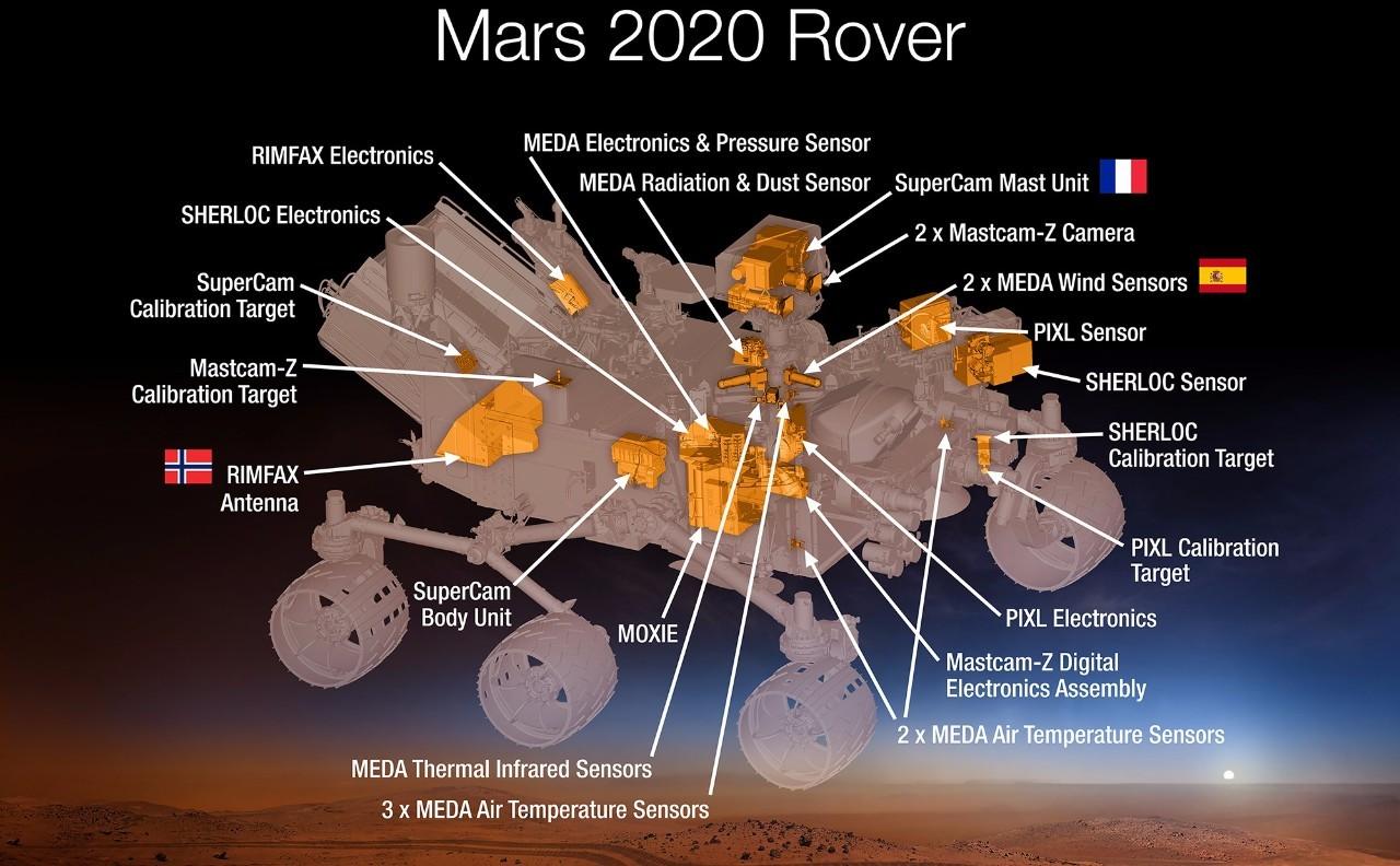 NASA科学家详细讲解火星2020任务(视频)