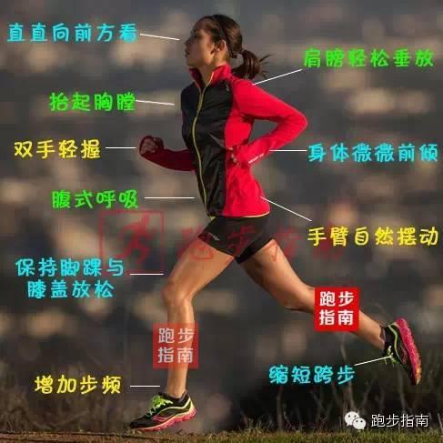 正确的跑步姿势应该是怎样的?