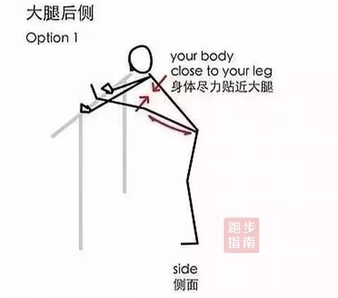 答疑   怎么跑才能让腿彻底的瘦下来?