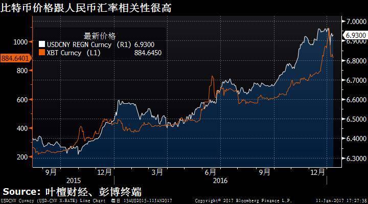 叶檀:还以为人民币汇率趴在6.9附近?清醒吧 真实汇率早就跌破了7.0!(求你看到最后)