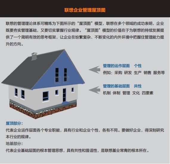 温故| 柳传志:复盘联想战略